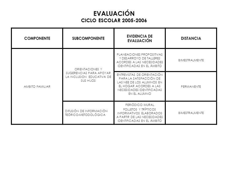 EVALUACIÓN CICLO ESCOLAR 2005-2006