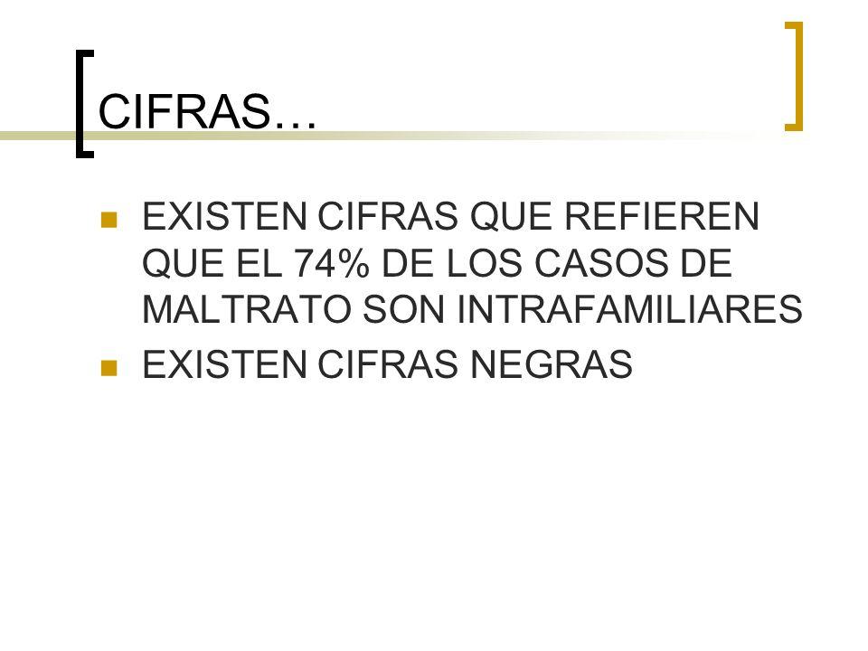 CIFRAS… EXISTEN CIFRAS QUE REFIEREN QUE EL 74% DE LOS CASOS DE MALTRATO SON INTRAFAMILIARES.