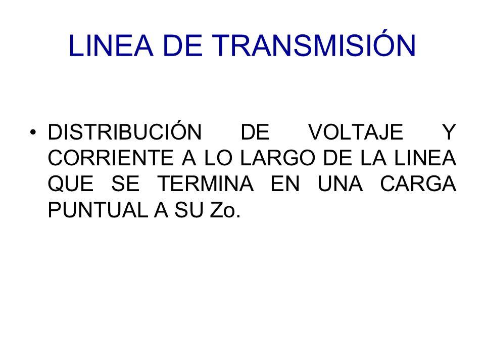 LINEA DE TRANSMISIÓN DISTRIBUCIÓN DE VOLTAJE Y CORRIENTE A LO LARGO DE LA LINEA QUE SE TERMINA EN UNA CARGA PUNTUAL A SU Zo.