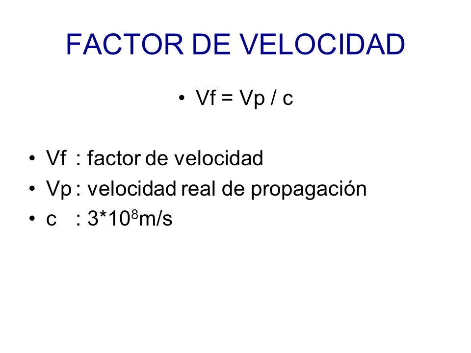 FACTOR DE VELOCIDAD Vf = Vp / c Vf : factor de velocidad