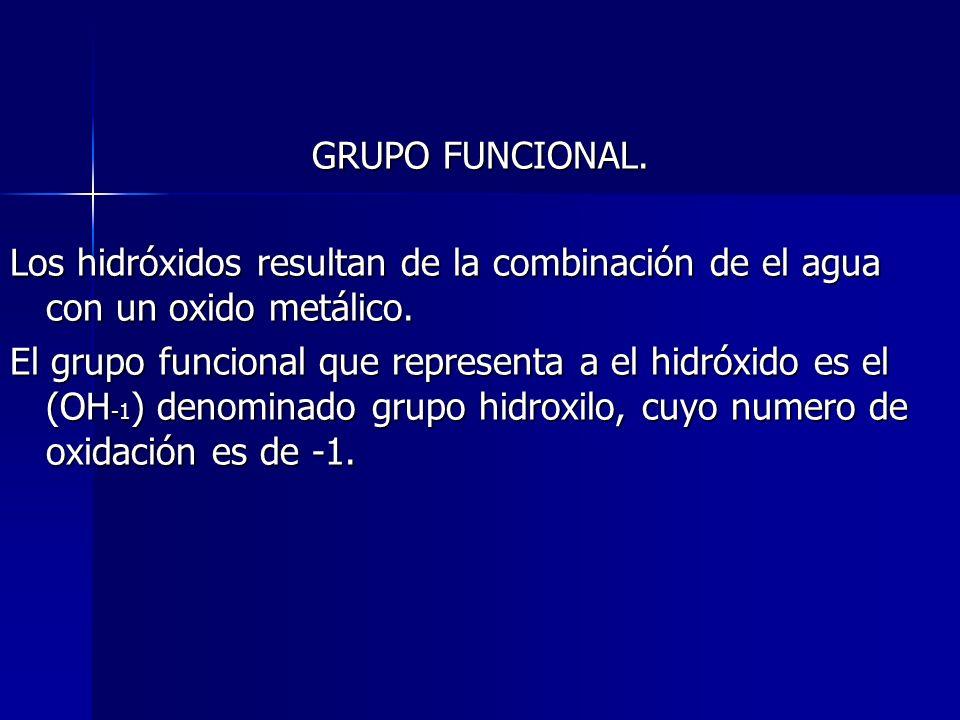 GRUPO FUNCIONAL. Los hidróxidos resultan de la combinación de el agua con un oxido metálico.