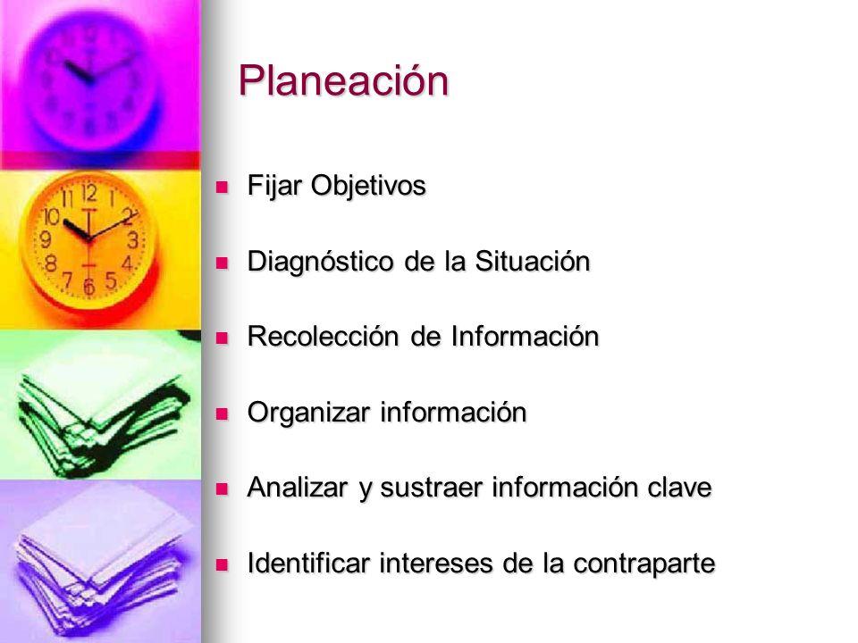 Planeación Fijar Objetivos Diagnóstico de la Situación