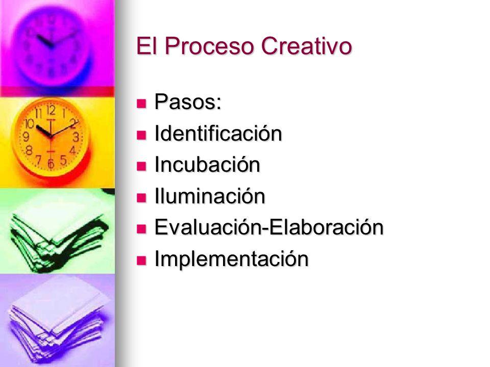 El Proceso Creativo Pasos: Identificación Incubación Iluminación
