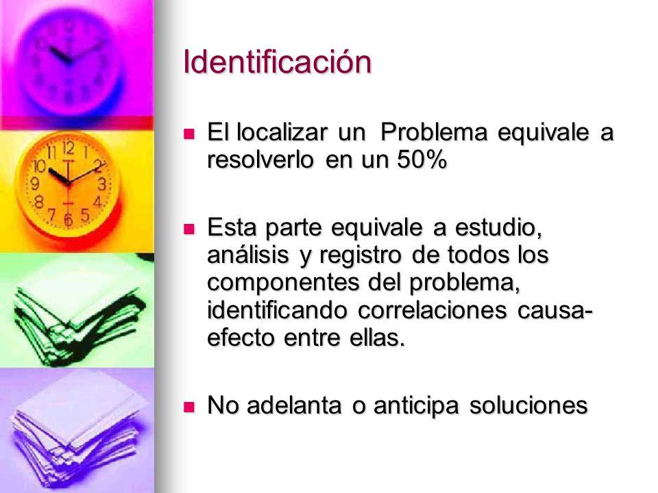 Identificación El localizar un Problema equivale a resolverlo en un 50%
