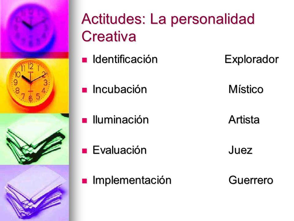 Actitudes: La personalidad Creativa