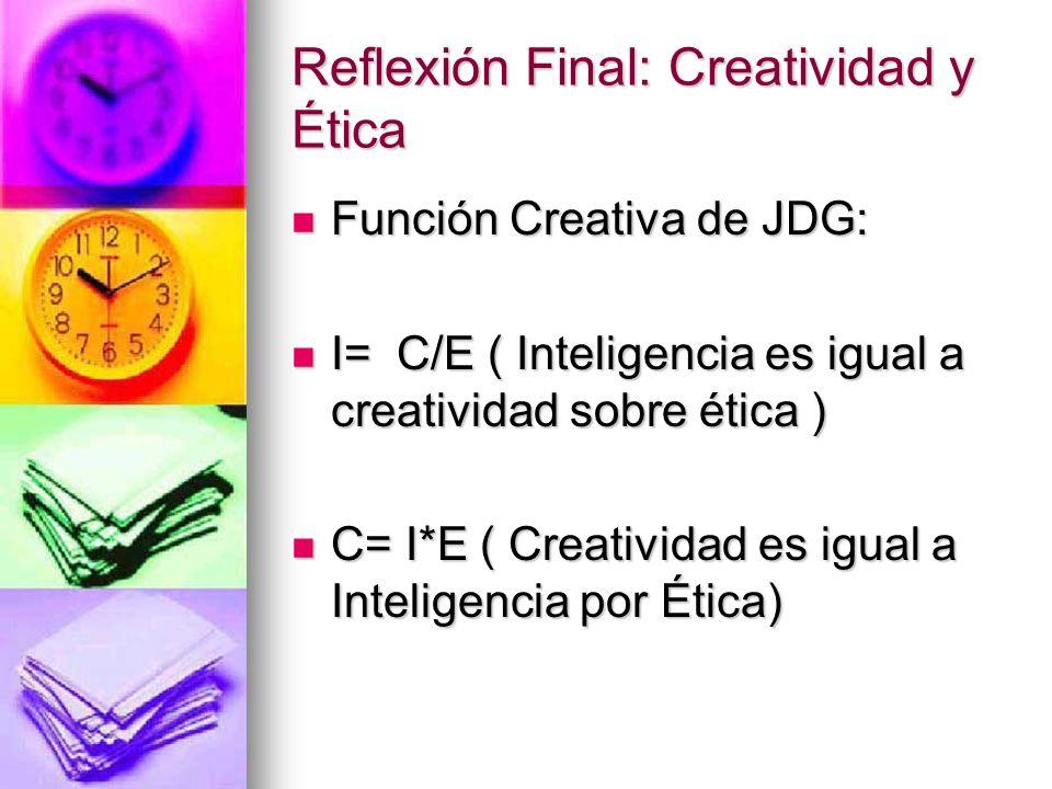 Reflexión Final: Creatividad y Ética