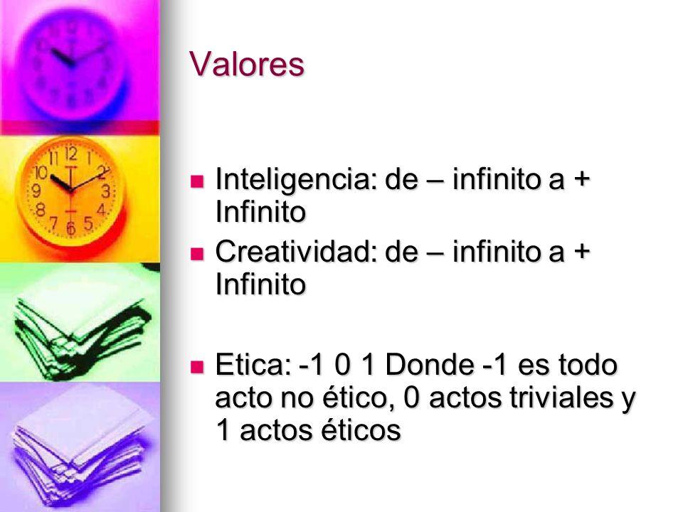 Valores Inteligencia: de – infinito a + Infinito
