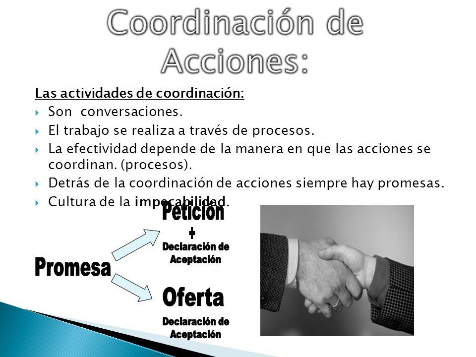 Coordinación de Acciones: