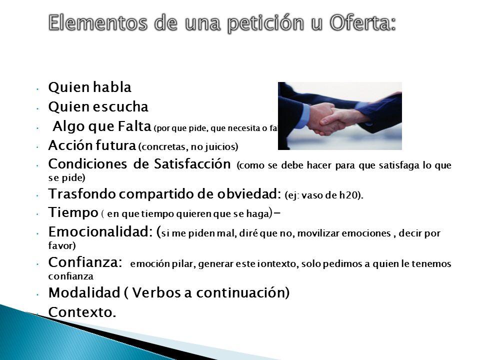 Elementos de una petición u Oferta: