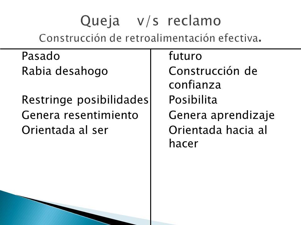 Queja v/s reclamo Construcción de retroalimentación efectiva.