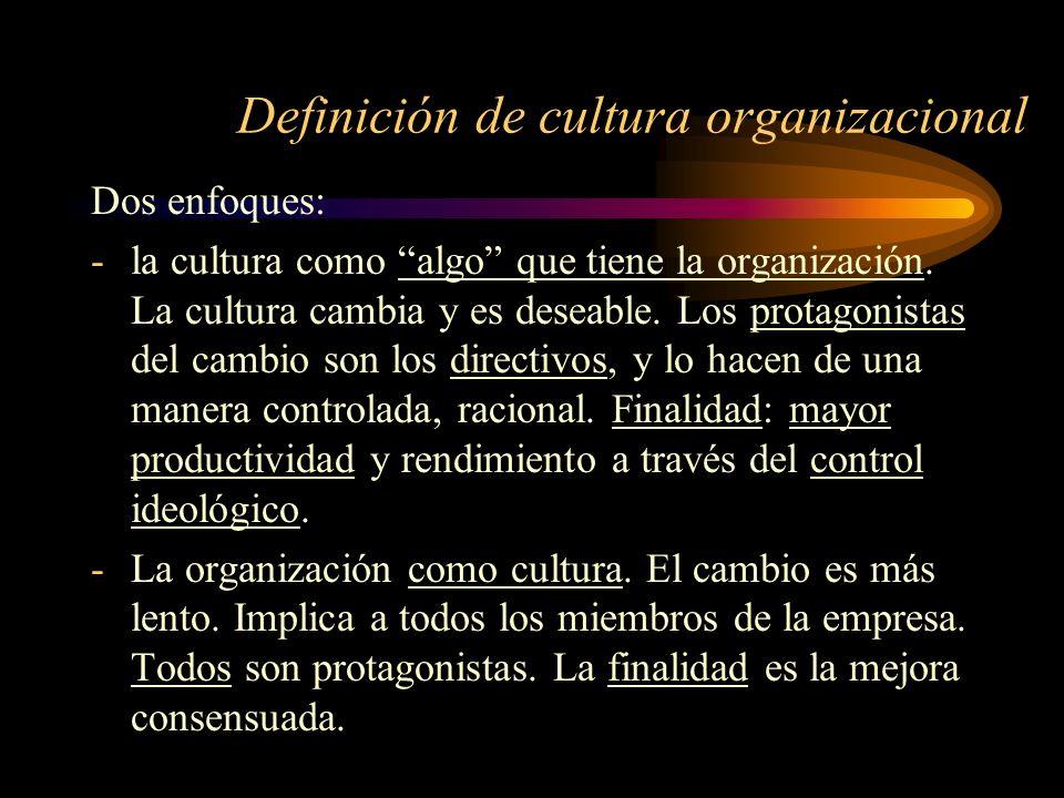 Definición de cultura organizacional