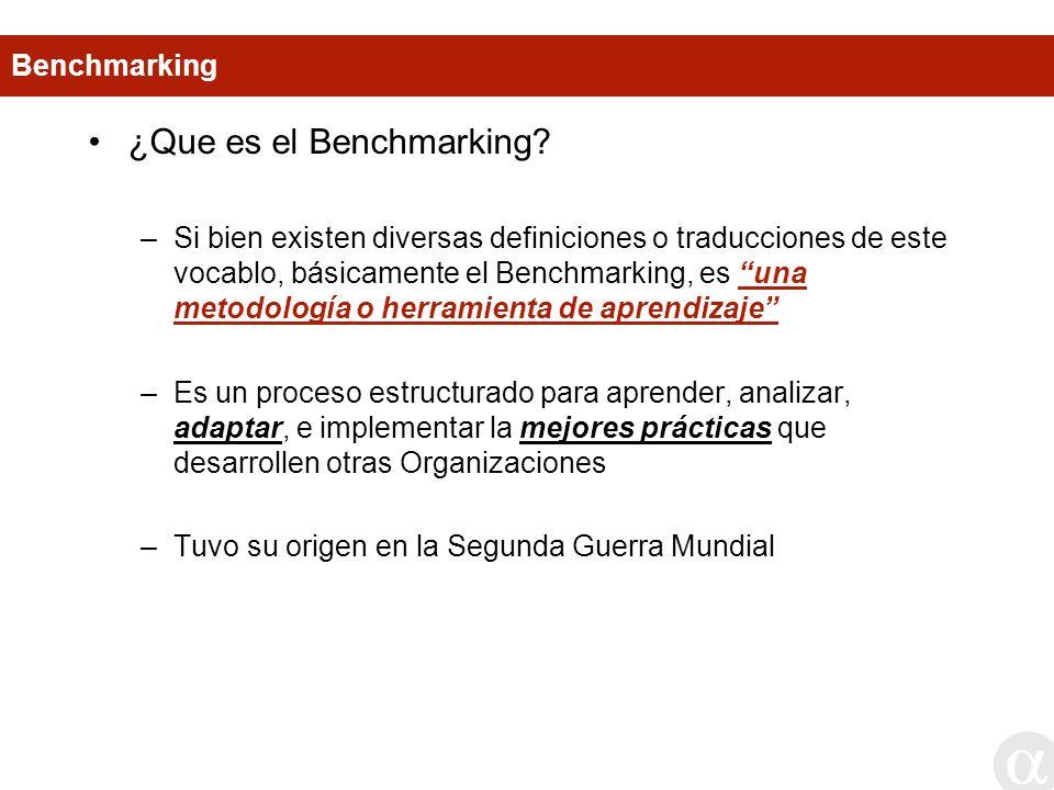 ¿Que es el Benchmarking