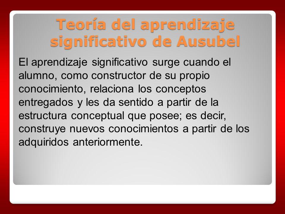 Teoría del aprendizaje significativo de Ausubel