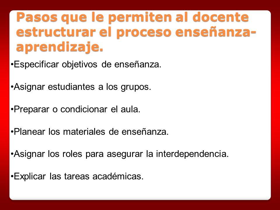 Pasos que le permiten al docente estructurar el proceso enseñanza-aprendizaje.