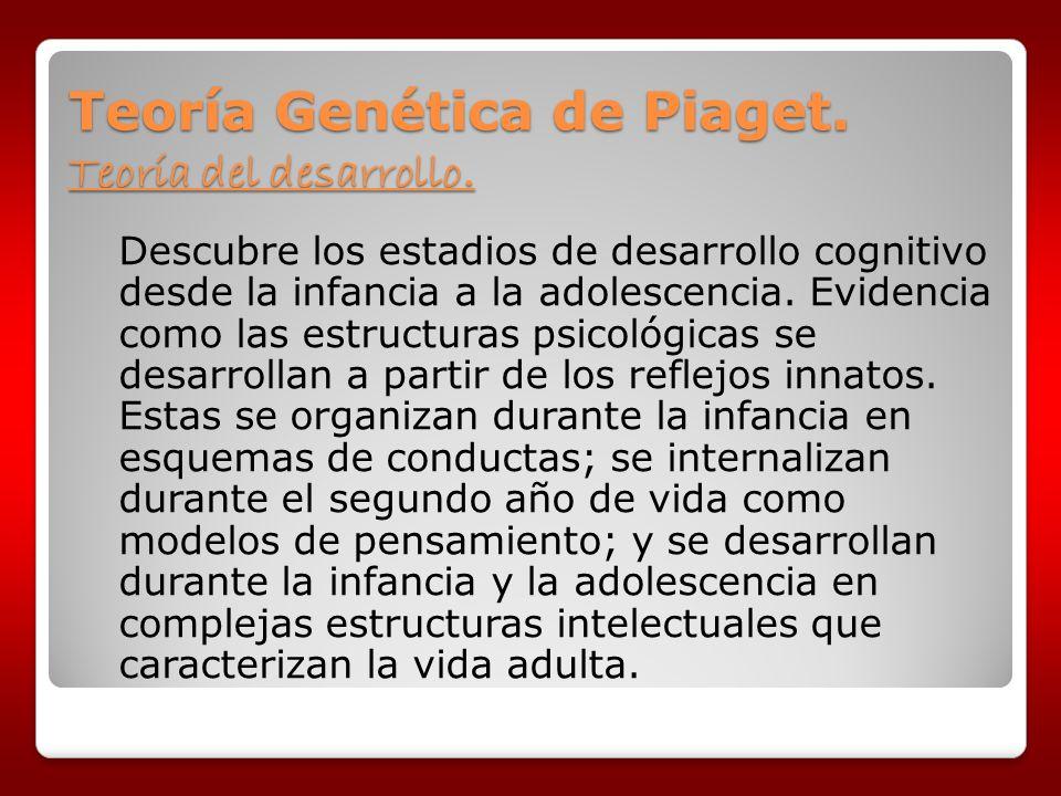Teoría Genética de Piaget. Teoría del desarrollo.