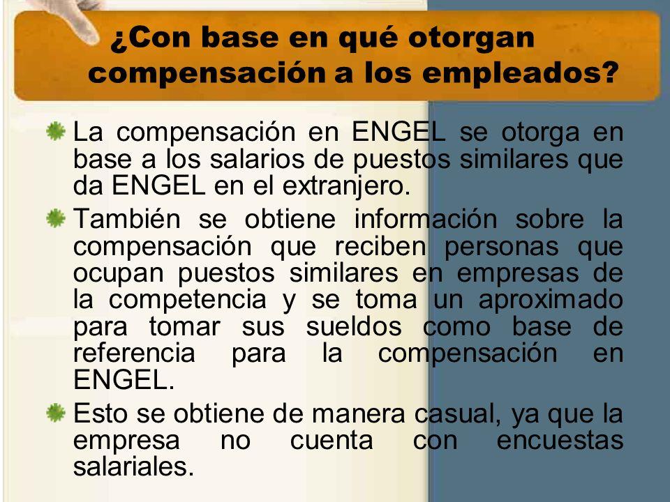 ¿Con base en qué otorgan compensación a los empleados