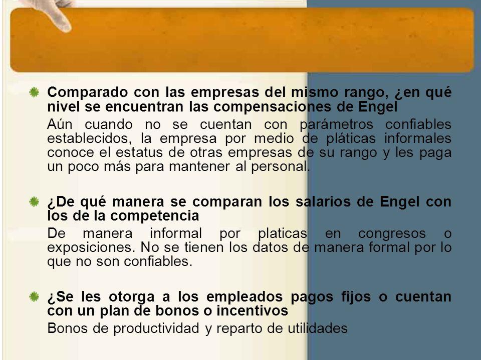 Comparado con las empresas del mismo rango, ¿en qué nivel se encuentran las compensaciones de Engel