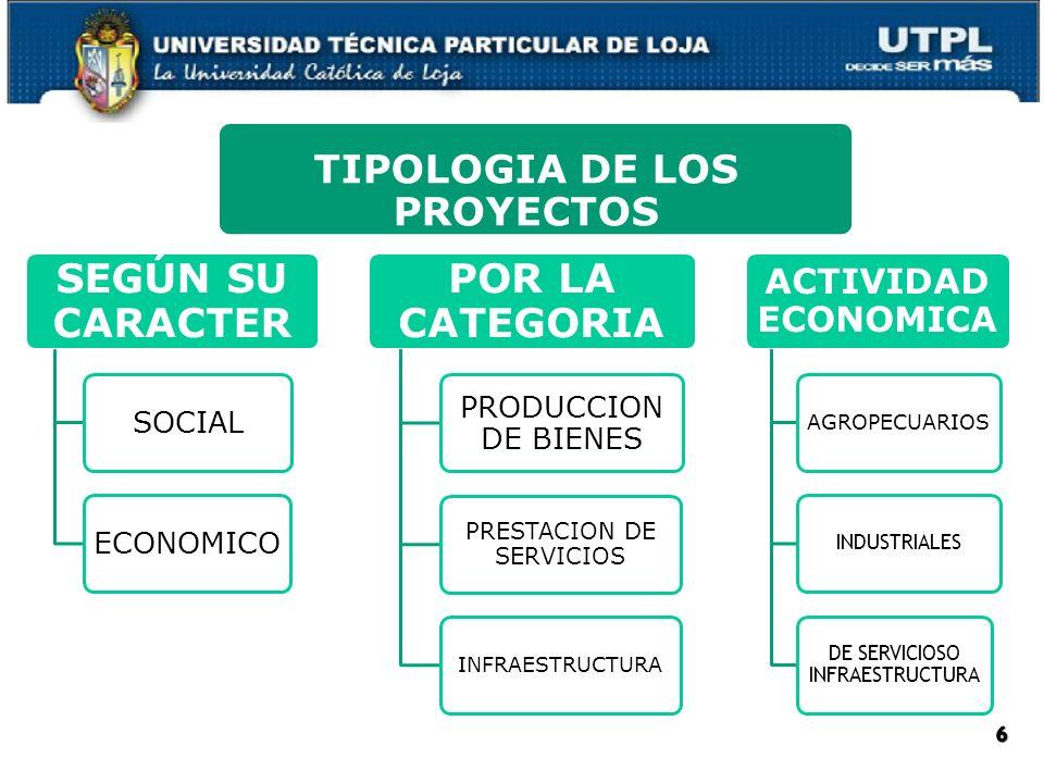 TIPOLOGIA DE LOS PROYECTOS