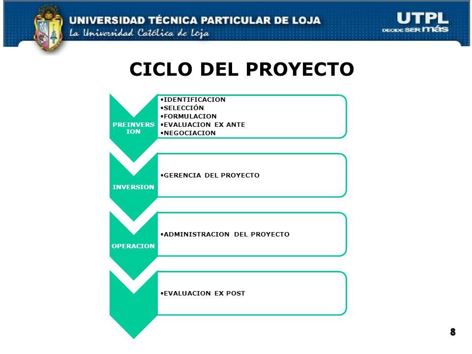 CICLO DEL PROYECTO utpl PREINVERSION IDENTIFICACION SELECCIÓN