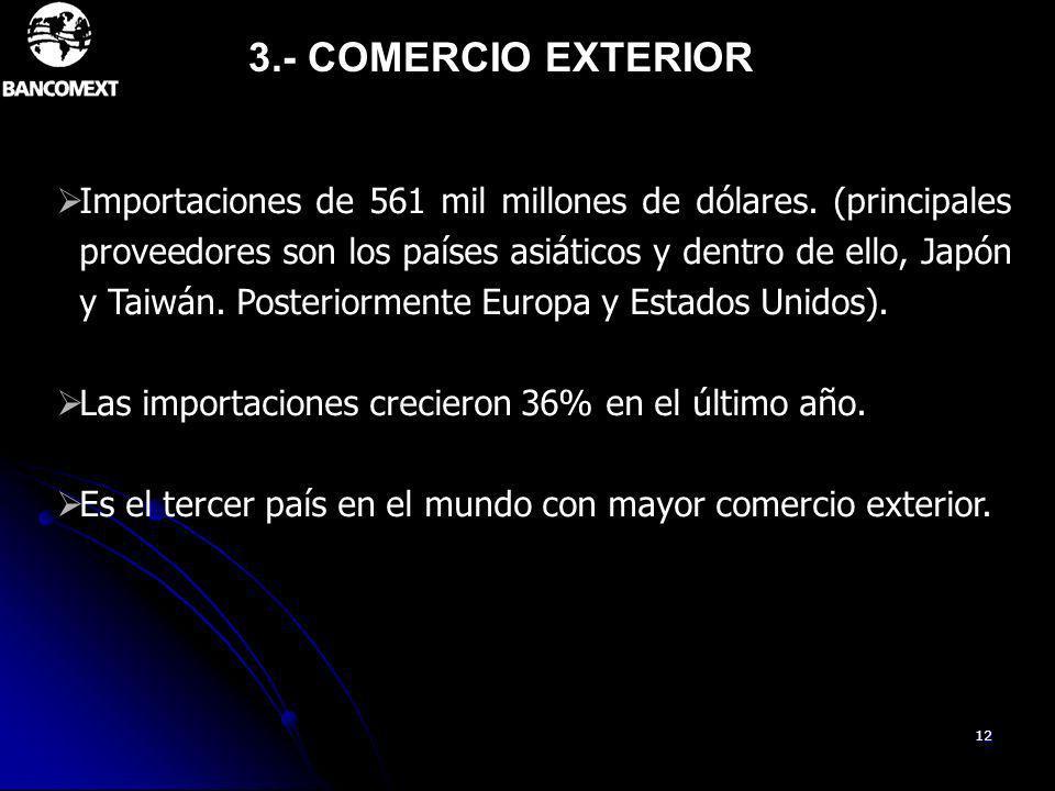 3.- COMERCIO EXTERIOR