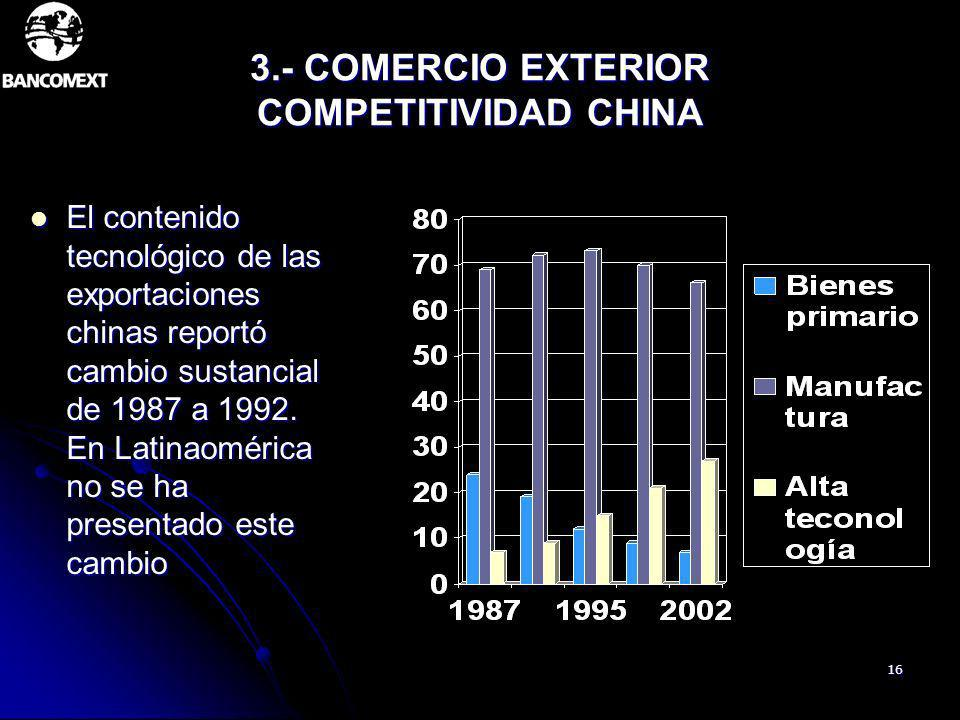 3.- COMERCIO EXTERIOR COMPETITIVIDAD CHINA