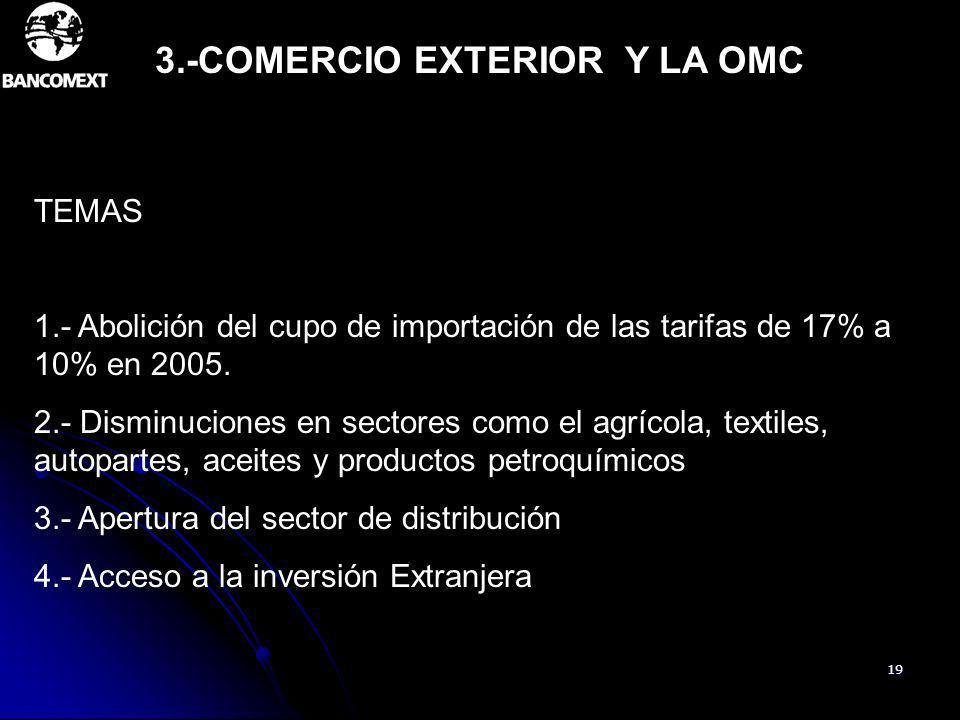 3.-COMERCIO EXTERIOR Y LA OMC
