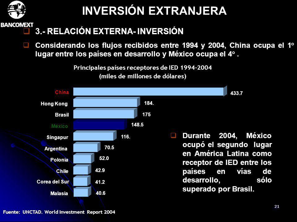 INVERSIÓN EXTRANJERA 3.- RELACIÓN EXTERNA- INVERSIÓN