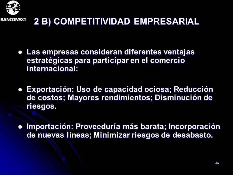 2 B) COMPETITIVIDAD EMPRESARIAL