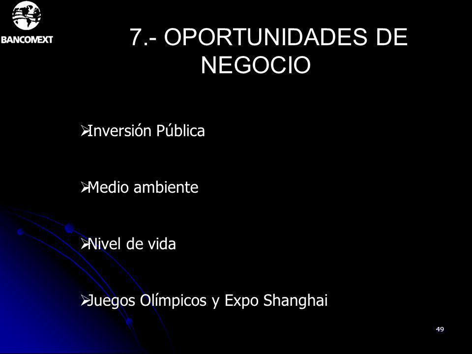 7.- OPORTUNIDADES DE NEGOCIO