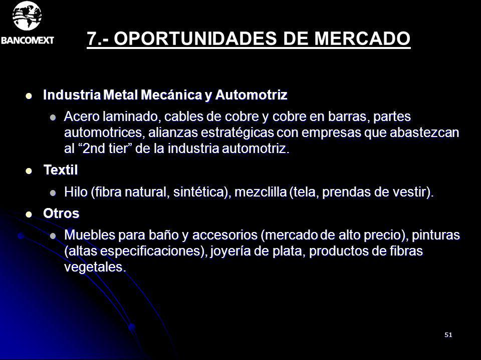 7.- OPORTUNIDADES DE MERCADO