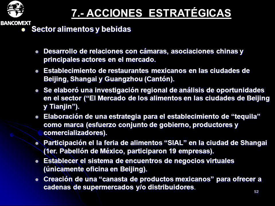 7.- ACCIONES ESTRATÉGICAS