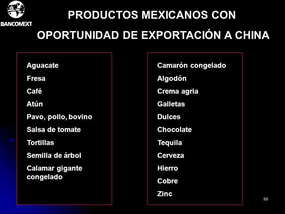 PRODUCTOS MEXICANOS CON OPORTUNIDAD DE EXPORTACIÓN A CHINA