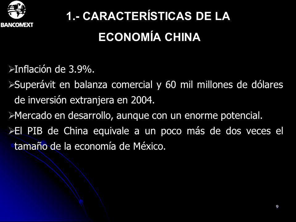 1.- CARACTERÍSTICAS DE LA
