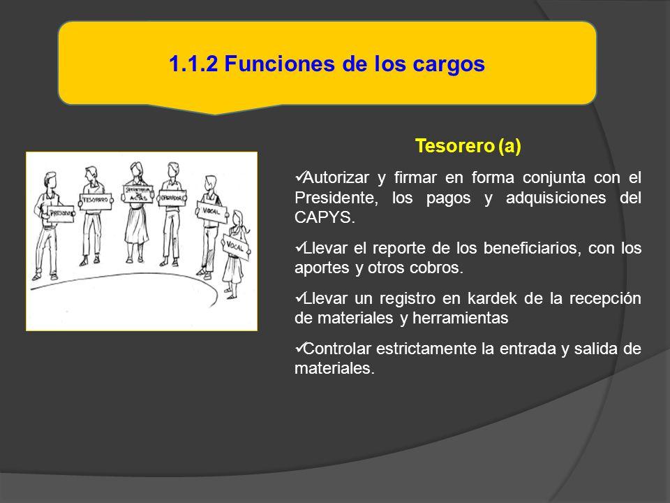 1.1.2 Funciones de los cargos