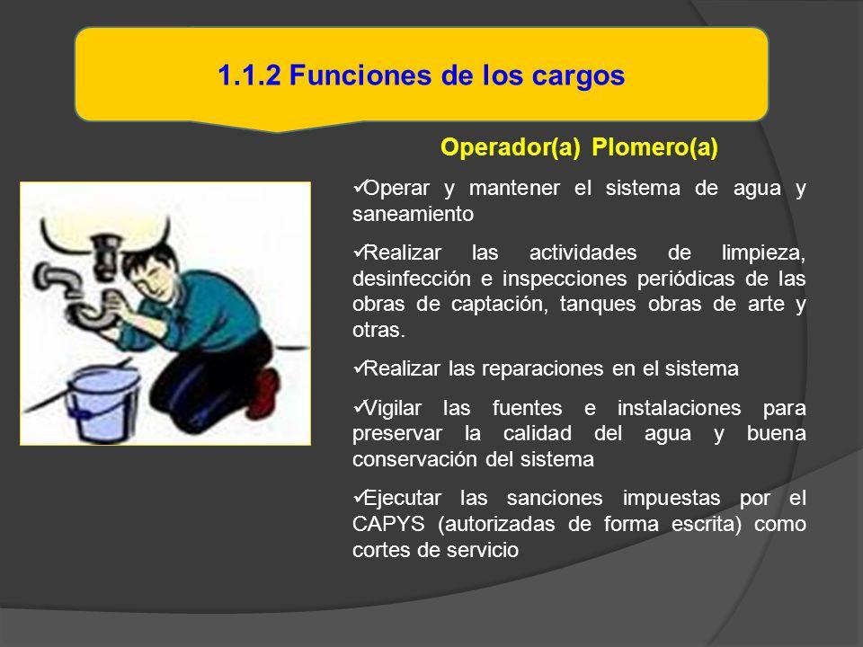 1.1.2 Funciones de los cargos Operador(a) Plomero(a)