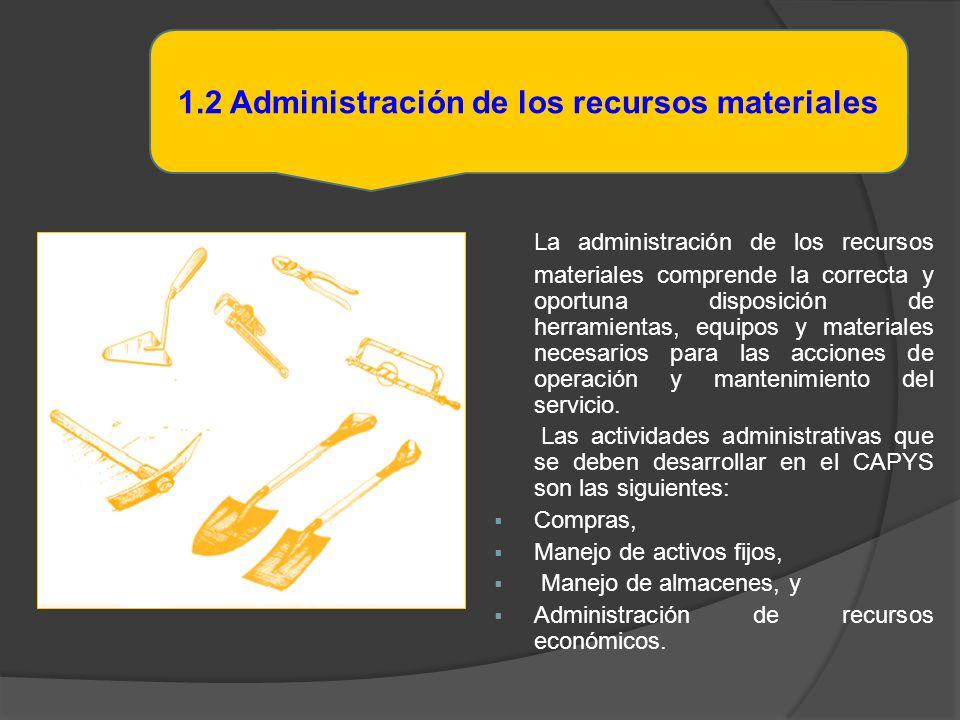 1.2 Administración de los recursos materiales