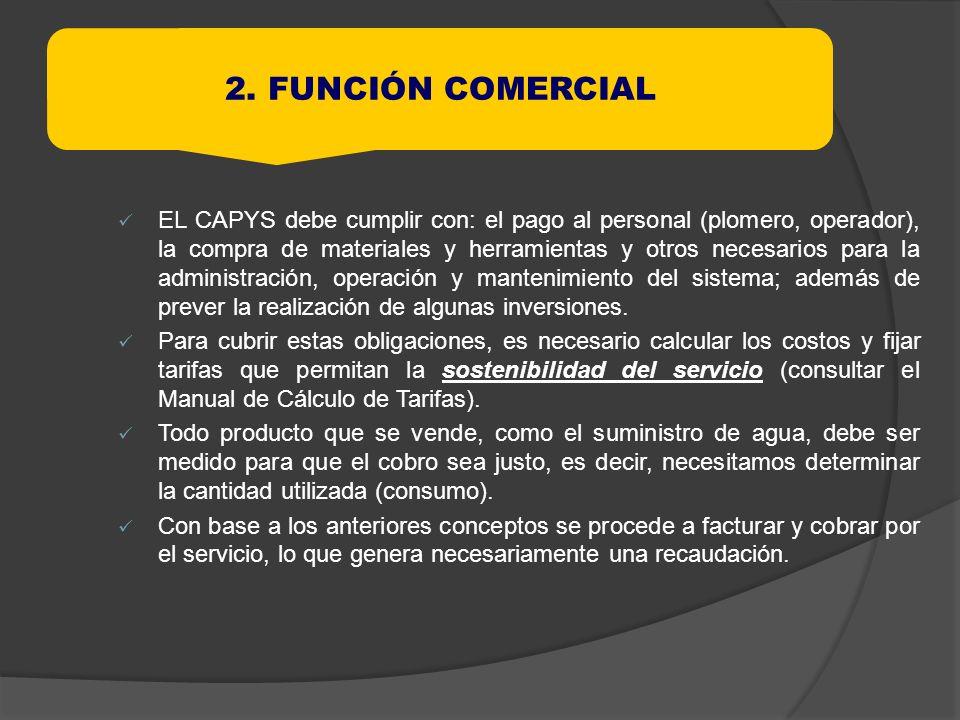 2. FUNCIÓN COMERCIAL
