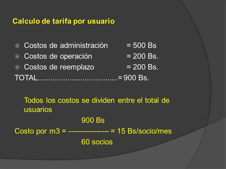 Calculo de tarifa por usuario