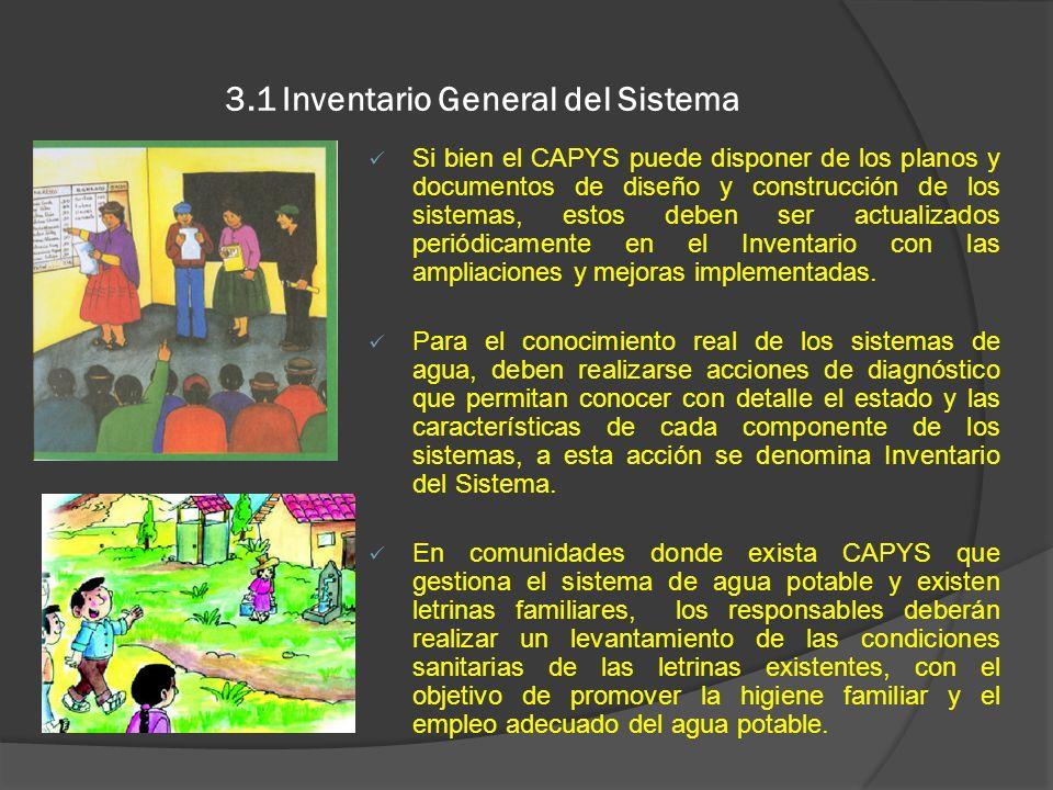 3.1 Inventario General del Sistema