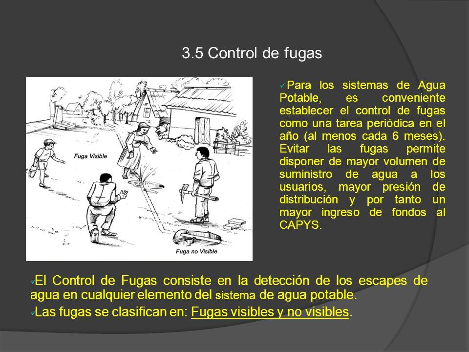 3.5 Control de fugas