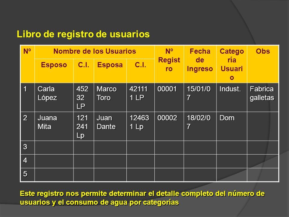 Libro de registro de usuarios