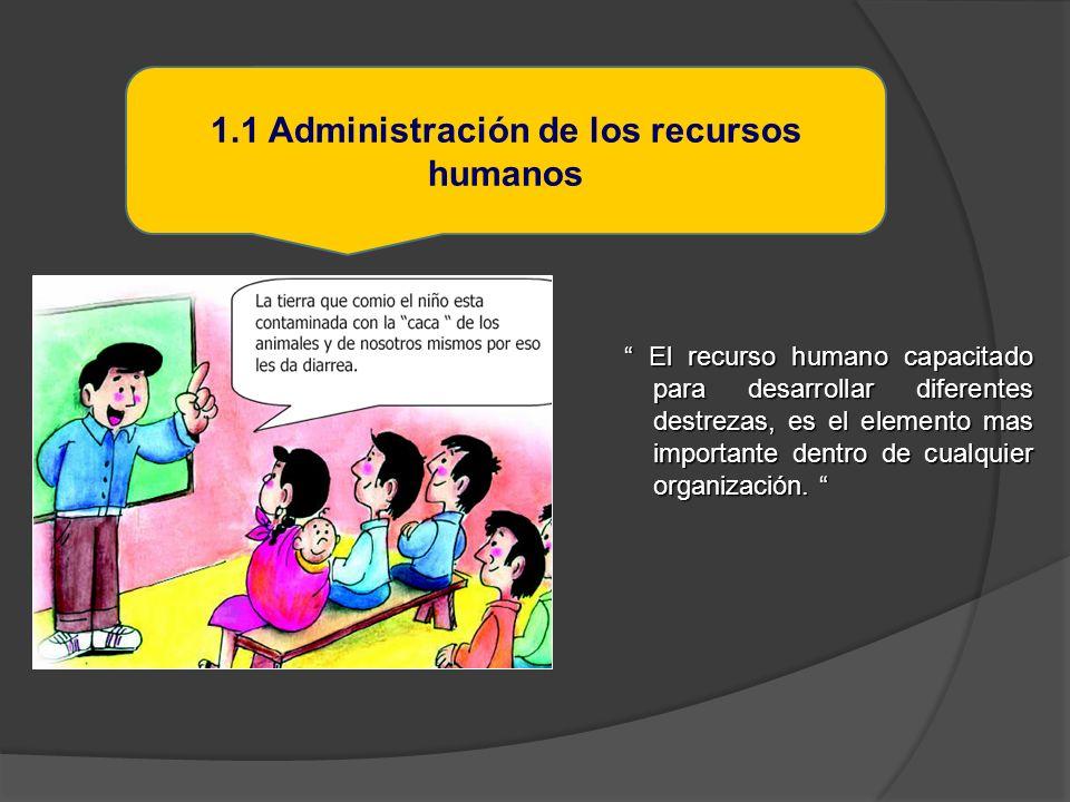 1.1 Administración de los recursos humanos