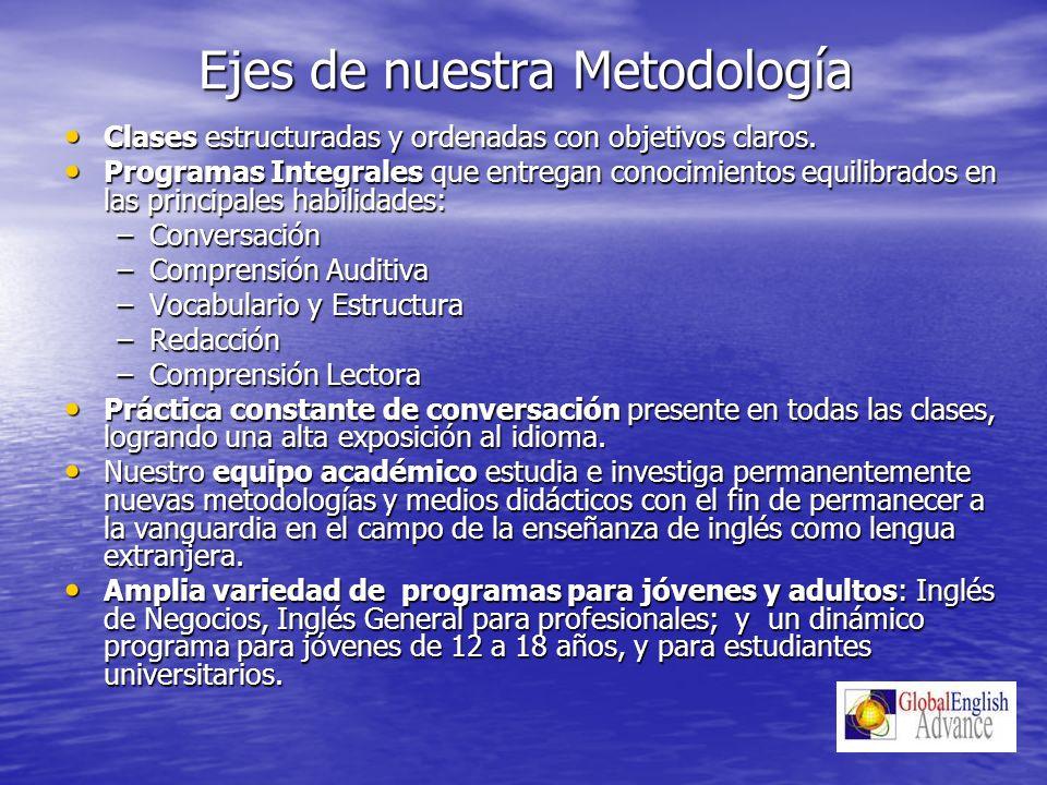 Ejes de nuestra Metodología