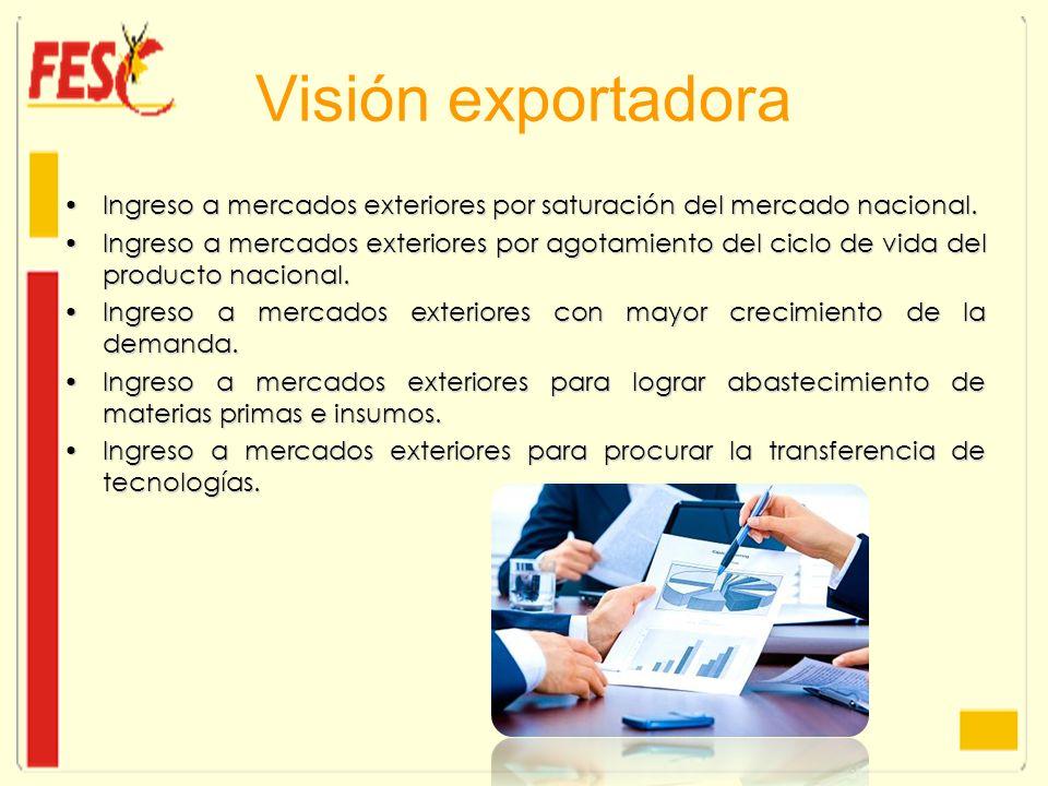 Visión exportadora Ingreso a mercados exteriores por saturación del mercado nacional.