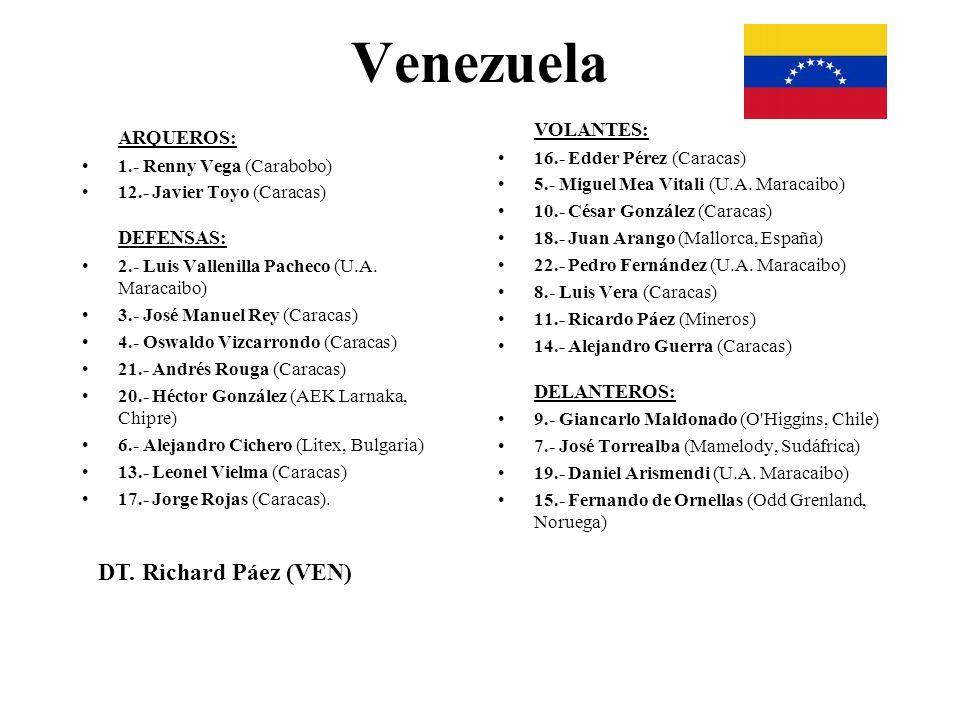 Venezuela DT. Richard Páez (VEN) VOLANTES: ARQUEROS:
