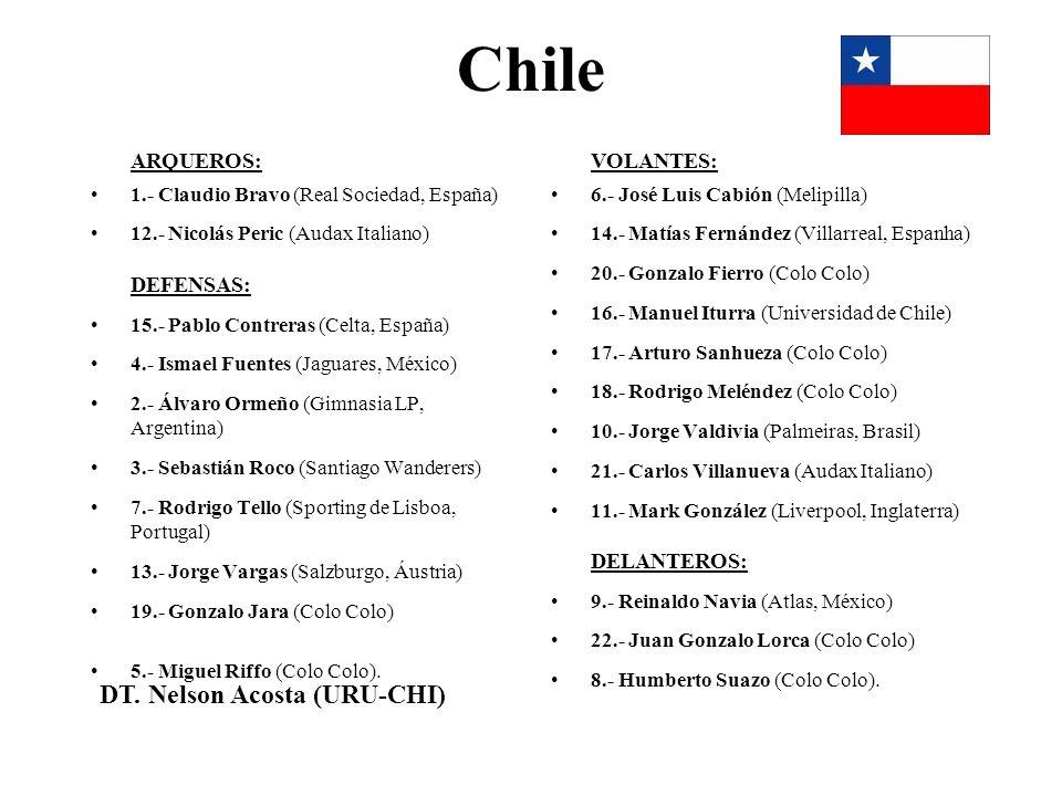 Chile DT. Nelson Acosta (URU-CHI) ARQUEROS: VOLANTES:
