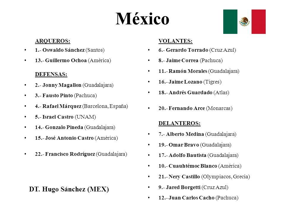 México DT. Hugo Sánchez (MEX) ARQUEROS: VOLANTES: