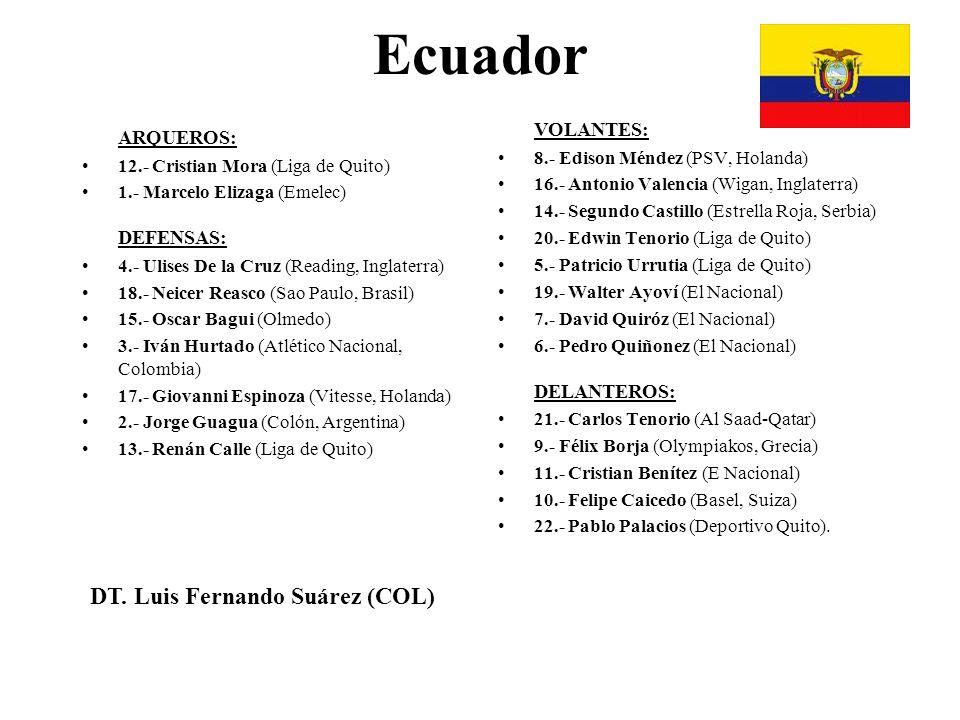 Ecuador DT. Luis Fernando Suárez (COL) VOLANTES: ARQUEROS: