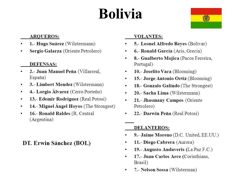 Bolivia DT. Erwin Sánchez (BOL) ARQUEROS: