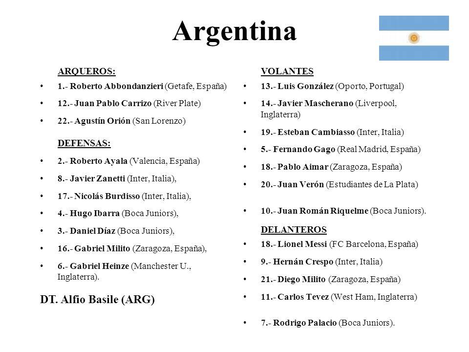Argentina DT. Alfio Basile (ARG) ARQUEROS: VOLANTES DELANTEROS